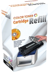 Brother TN650 Toner Refill Kit
